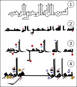 History of the Glorious Quran | Ruz-e-Alast